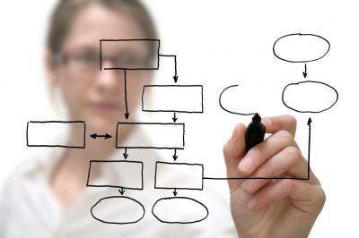 Planificación y Gestión de RR.HH.